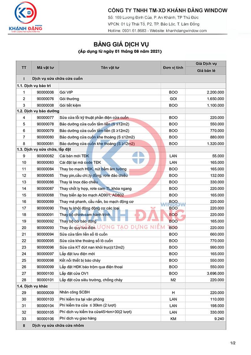 Bảng giá dịch vụ sửa chữa cửa cuốn TPHCM