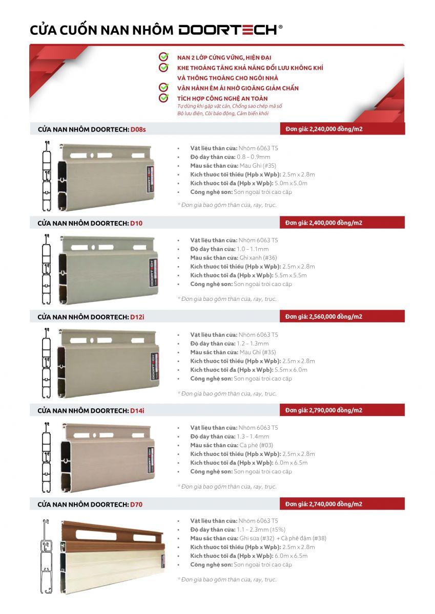 Bảng giá cửa cuốn nan nhôm Doortech 2021